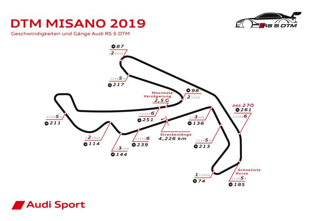 Streckenverlauf in Misano verspricht spektakuläres Racing